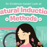 A Science-Based Look at Natural Induction Methods